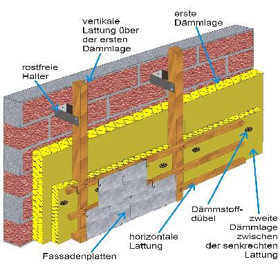 aktuelles institut f r fassaden und befestigungstechnik ifbt leipzig. Black Bedroom Furniture Sets. Home Design Ideas